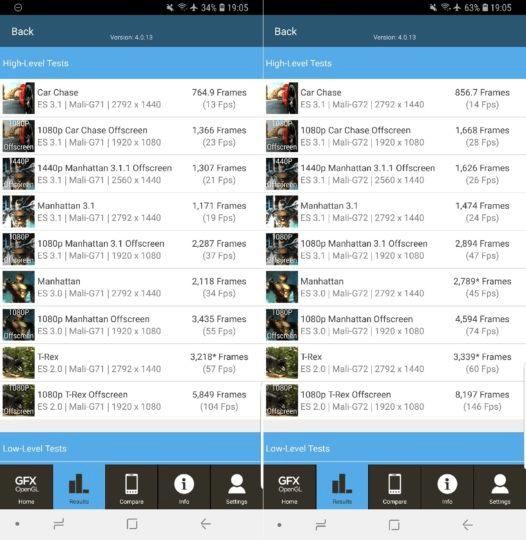 Galaxy S9+ GFXBench