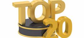 """Top 20 des plateformes """"Social Média"""" en 2019 par utilisateurs actifs"""