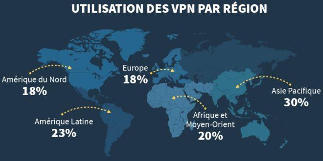 Infographie : Qu'est ce qu'un VPN ?
