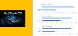 TECNO MOBILE: Comparatif Tecno Spark 7P vs Spark 5 Pro